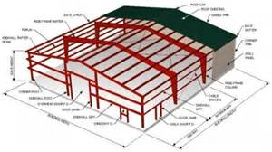 metal design outsource steel structure design steel buildings design at reduced cost prlog