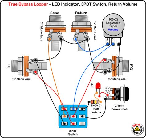wiring diagram guitar pedal stompboxed the guitar pedal builders repository switch effect wiring dpdt 3pdt spdt