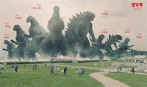Größte Bestie Aller Zeiten? Erste