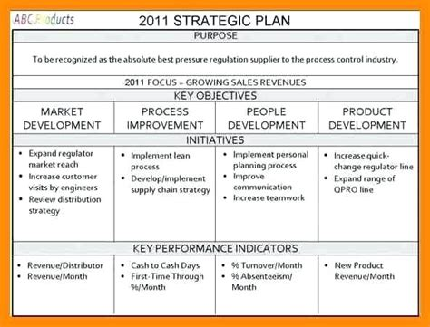 Small Business Association Business Plan Template by