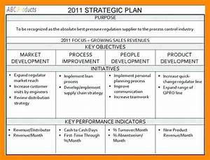 download rare With small business association business plan template