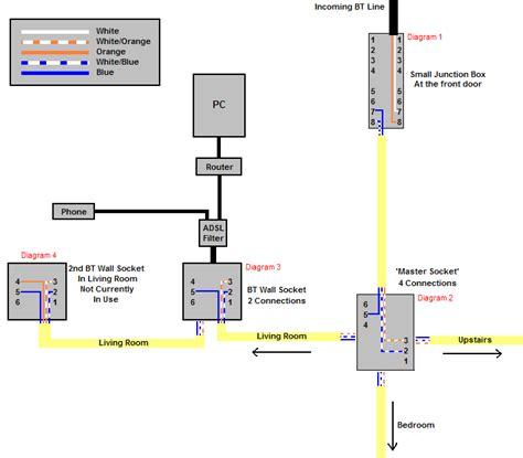 verizon phone junction box wiring diagram verizon get