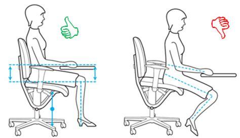 optimiser le bureau pour renforcer ergonomie