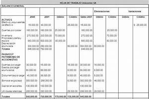 Análisis Financiero (página 2) Monografias