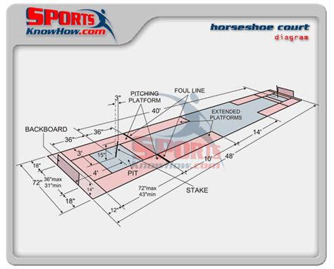 horseshoe pit dimensions horseshoe pit distance pictures to pin on pinterest pinsdaddy