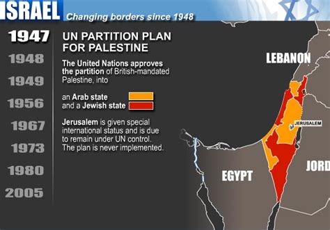 israel palestine conflict timeline if israel is a country it is borders not boundaries the