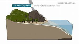 Tsunami Caused By Volcanic Sources
