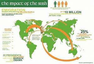 Cultural Spotlight #20 The Irish Diaspora : MEI ...