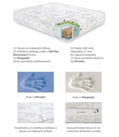 materasso permaflex prezzi materasso permaflex evolution prezzo