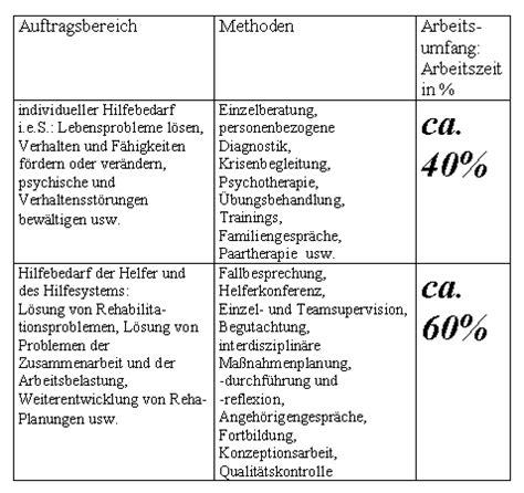 psych hilfsbedarf positionspapier dr ingo kretschmer