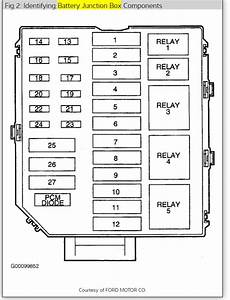 Need Fuse Box Diagram  Need Fuse Box Diagram 99 Lincoln Town Car