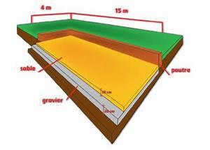 Dimension Terrain De Boule : construire un terrain de petanque p tanque en comminges ~ Dode.kayakingforconservation.com Idées de Décoration
