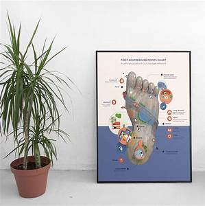 Foot Acupressure Points Chart  A Self