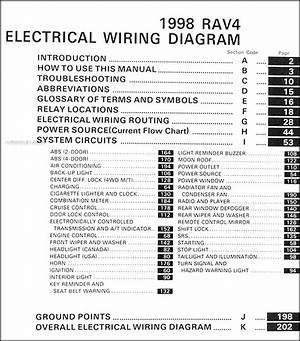 Toyota Rav4 1998 Wiring Diagram 3622 Julialik Es