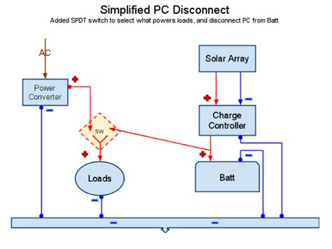 getting rv solar and shore power to coexist nicely akom s tech ruminations