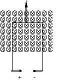 Magnetfeld Berechnen : spule wird in magnetfeld bewegt welche polarit t ~ Themetempest.com Abrechnung