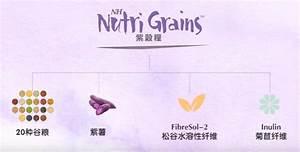 NH Nutri Grains 紫穀糧健康飲 全家人的保健首选 ~ Just JuLi