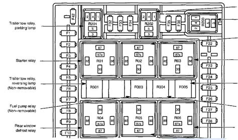 1998 ford expedition fuse box diagram pdf wiring diagram