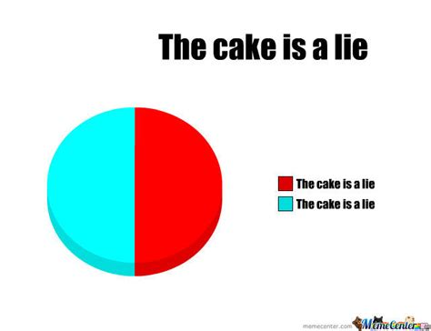 The Cake Is A Lie Meme - cake is a lie by iswha meme center