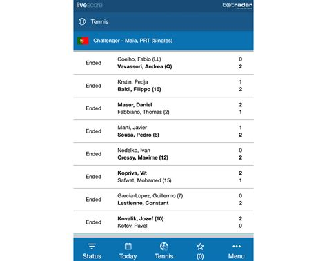 From live football goals to cards, fixtures to final results, livescore has everything you need, all in one place. Live Score Solutions - keep your sports bettors up to ...
