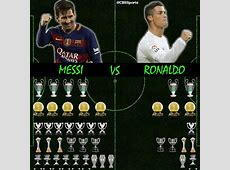 Messi VS Ronaldo Football Sportnet