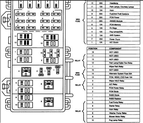 Need Fuse Panel Diagram For Mazda
