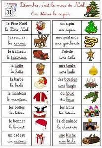 Le vocabulaire de Noel PASSION FLE Scoop it