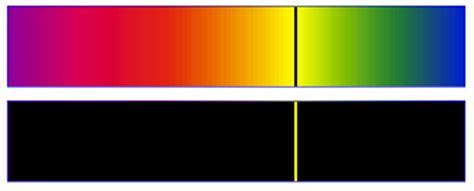 spectres lumineux
