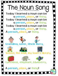 nouns person place   images english