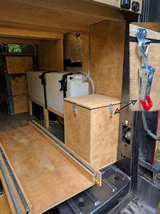 Propane System Design Guide For Diy Van Conversion