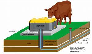 Livestock Watering Systems
