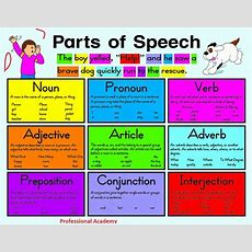 Easy Way To Learn English Grammar The Parts Of Speech