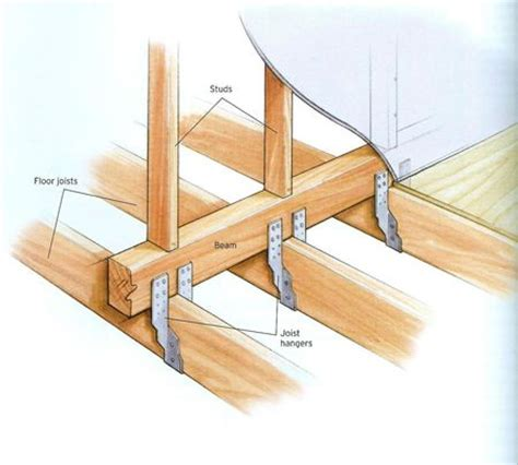 Ceiling Joist Hangers by Ceiling Joist Hanger 28 Images Semrau Family Projects