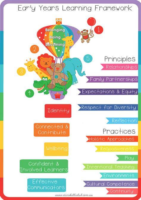 basics   early years learning framework starskills
