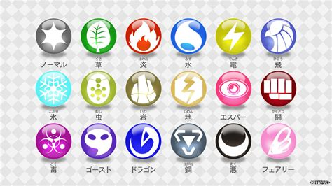 All Elemental Types (4k Sized) By Blue90 On Deviantart