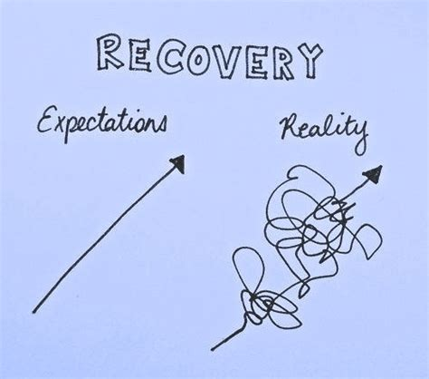 Surgery Recovery Quotes And Sayings