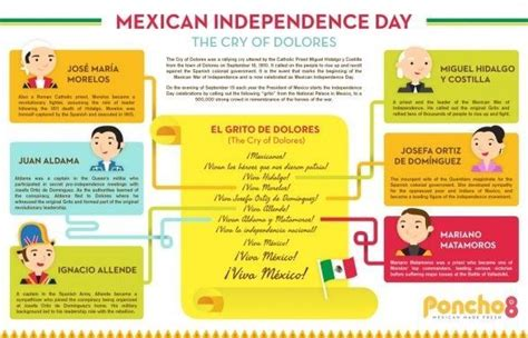 The Best Resources For Learning About Mexico's ...