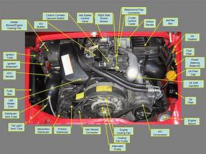 Porsche 911 Engine Bay Diagram