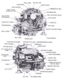 similiar 7 3 diesel engine parts keywords ford 7 3 diesel engine diagram additionally ford diesel engine diagram