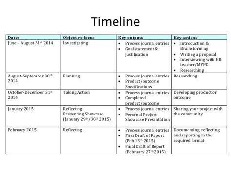 personal goals timeline google search proposal writing