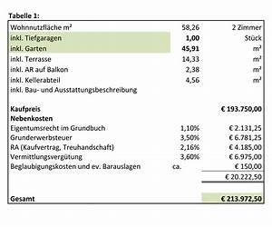 Einheitswert Haus Berechnen Beispiel : wohnbau finanzierung beispiel rechnung ~ Themetempest.com Abrechnung