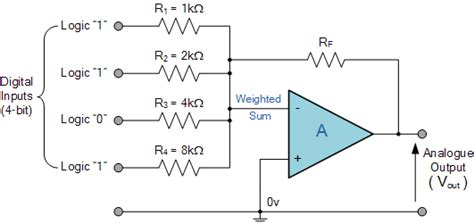 How Can Summing Amplifier Used Digital Analog