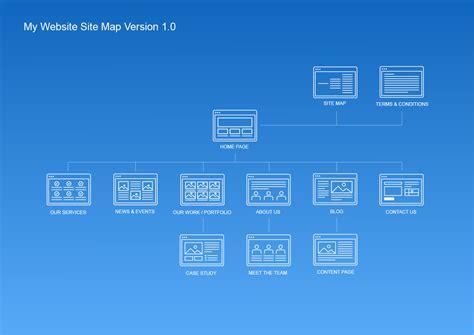 website site map kit product mockups  creative market