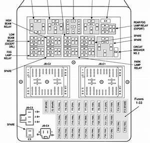 Howtorepairguide Com  Fuse Box Diagram For 2004 Jeep Grand Cherokee