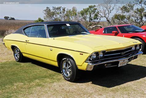 Chevelle  Classic Cars