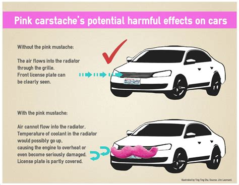 Lyft's Pink Mustache Could Damage Cars