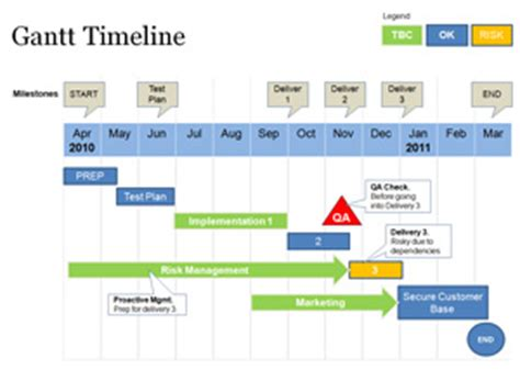 timeline template in powerpoint 2010 15 top powerpoint timeline presentation templates