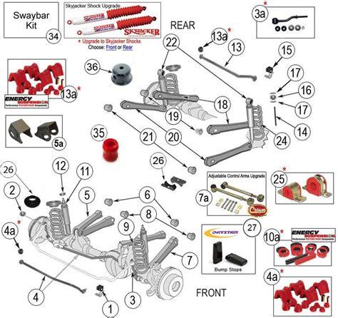 grand cherokee zj suspension lift kits  zg jeep