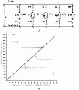 Capacitor Bank   A  Configuration   B  Expected Reactive Current Response