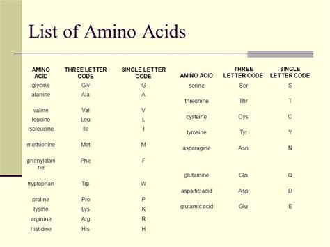 amino acid single letter code fresh amino acid single letter code cover letter exles 32099
